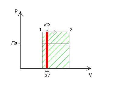 termodinamica dispense problemi di termodinamica