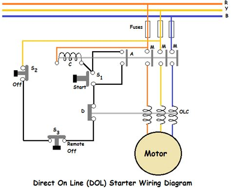 Direct Online Starter Dol Electrical Engineering Pics