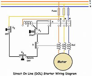 Direct On Line  Dol  Starter Wiring Diagram