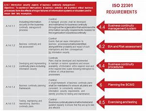 magnificent iso gap analysis template frieze With iso 27001 gap analysis template