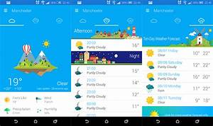 Weather 360: Perfect Weather Forecast App With Animation