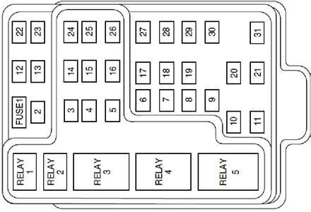 Layout For 2003 Fuse Box 2003 ford f150 fuse box layout fuse box and wiring diagram