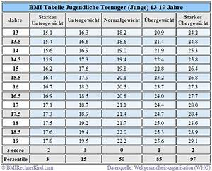 Normalgewicht Berechnen : bmi rechner jugendliche mit auswertung bmi rechner kind ~ Themetempest.com Abrechnung