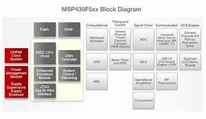 Msp430 5xx  6xx 16