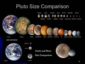 Planet Pluto Compared to Earth - Pics about space