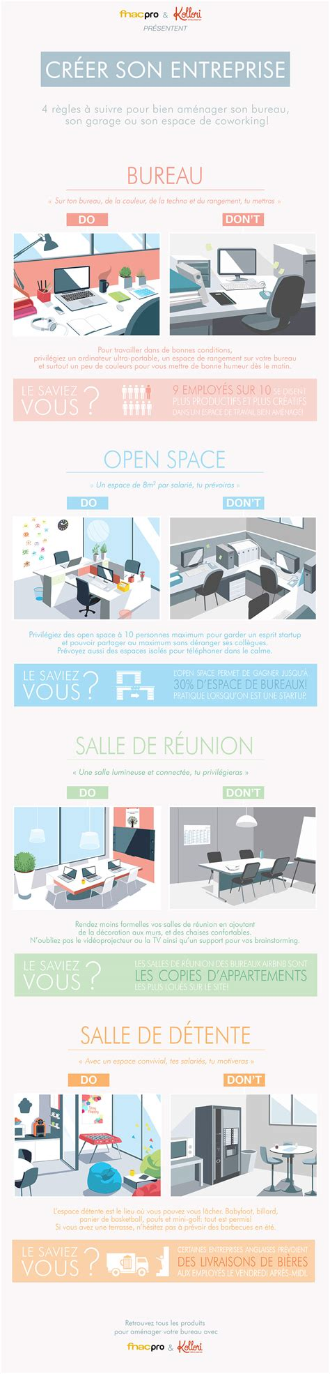 Infographie  4 Conseils Pour Aménager Les Bureaux De Sa