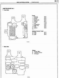 1996 Toyota Corolla Fuse Box Location