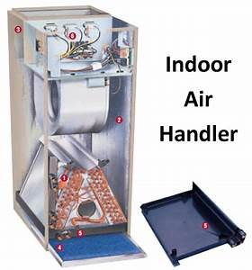 Carrier Air Handler Parts Evaporator Coil Before You Call A Ac Repair Man Visit My Blog For Some