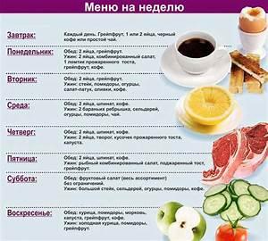 Безуглеводная диета википедия.
