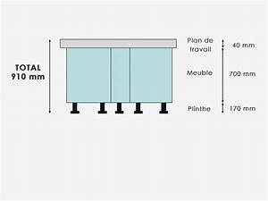 hauteur plan de travail cuisine standard sportsfactoryco With hauteur standard plan de travail cuisine