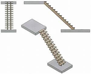 Fabriquer Son Escalier : fabriquer son escalier ~ Premium-room.com Idées de Décoration