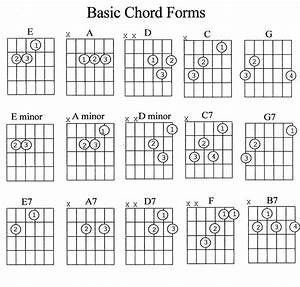 Guitar Chords Guide Sheets