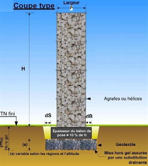 construire un mur de sout 232 nement en gabions ou une cloture la bo 238 te 224 gabion outdoor