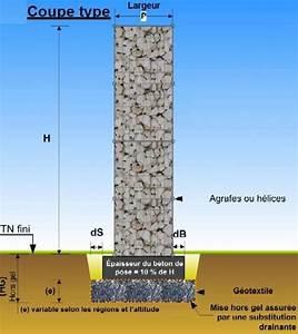 Mur De Soutenement En Gabion : construire un mur de sout nement en gabions ou une cloture ~ Melissatoandfro.com Idées de Décoration