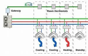 Hvac Systems New  Vrv Hvac System