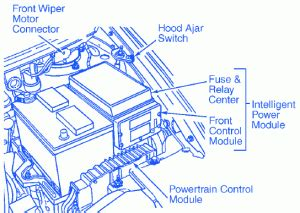 dodge  truck  transmission electrical circuit