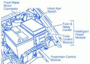 Dodge V10 Truck 2000 Transmission Electrical Circuit