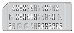 Toyota 86  2017 - 2018  - Fuse Box Diagram