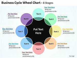 Business Cycle Wheel Chart 8 Sgates With Big Black Circle