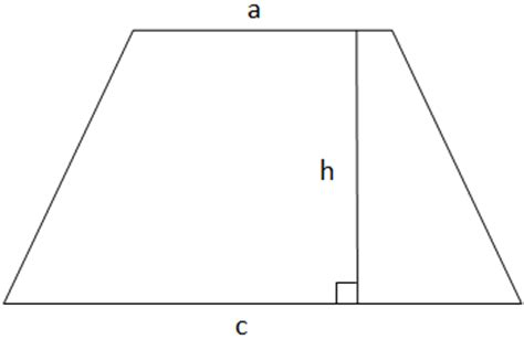 Diagram Of Trapezoid by Area Gmat Math Study Guide