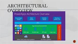 Crmug  Empower Your Dynamics Crm Users With Powerapps And