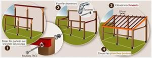 Construire Un Carport : comment construire un carport ooreka ~ Premium-room.com Idées de Décoration