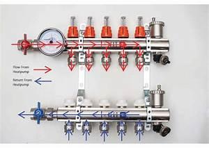 How Manifold Radiator Systems Work