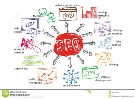 Seo Activities by Doodle Scheme Activities Seo With Icons Stock Vector