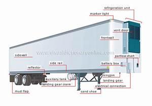 Transport  U0026 Machinery    Road Transport    Trucking