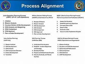 Navy Staff Planning EODGRU TWO AUG ppt download