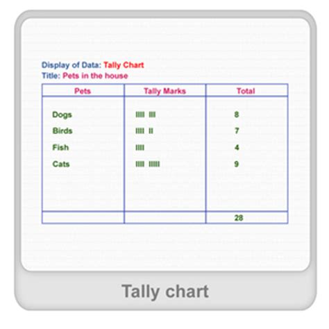 tally chart definition facts