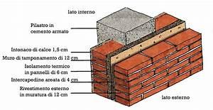 I Muri perimetrali Faidanoi it Costruzioni