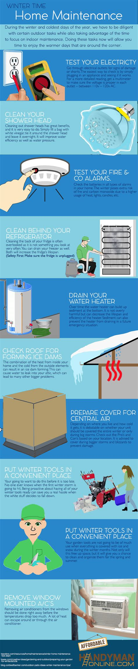 Your Trusty Annual Home Maintenance Checklist