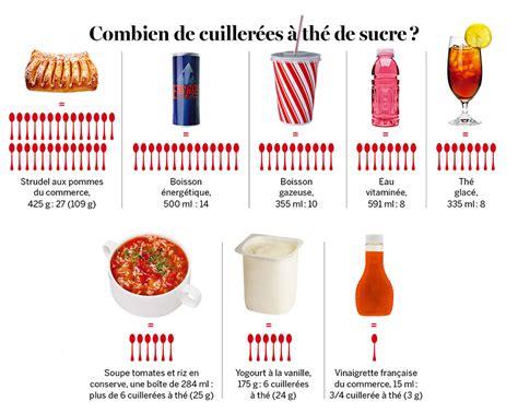 astuce en image combien de cuiller 233 es de sucre nous consommons par aliments zeinelle magazine