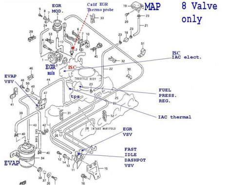 diagrama de mangueras de agua susuky sidewik 1 6 ingection