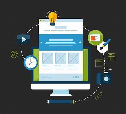 Dynamic Web Development Website Designing Websites Services