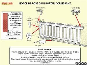 Moteur Barriere Coulissante : pose portail coulissant portail alu 4m sfrcegetel ~ Edinachiropracticcenter.com Idées de Décoration