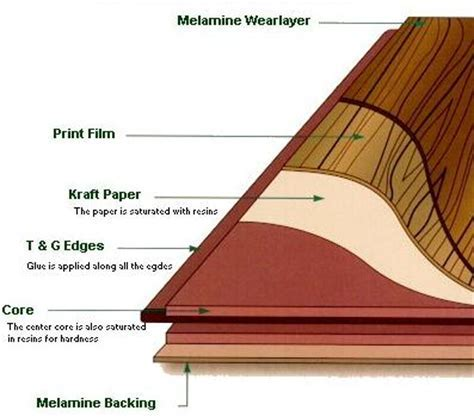 Laminate Flooring: Will Water Damage Laminate Flooring