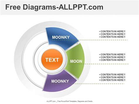 analysis diagrams powerpoint template