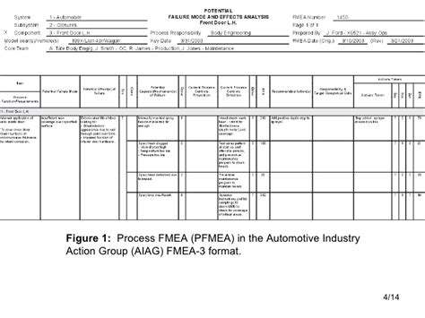 aiag psw form fmea and fmeca