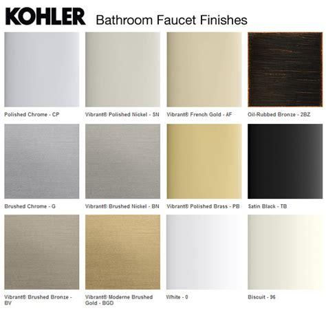 kohler wellworth kohler bathroom faucets build com