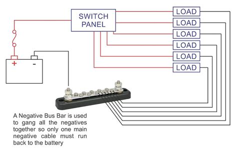 marine electrical wiring diagram wiring diagram with marine bus bar 150a rated common negative bus bar