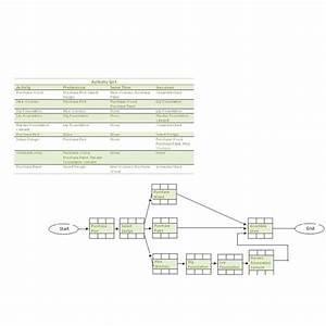 Cost Management Pmp Quiz  U2013 Project Management