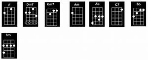 Let 39 S Stay Together Al Green Ukulele Chart