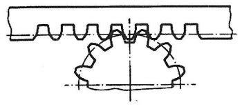 zahnraeder und zahnradgetriebe loesungen bs wiki wissen
