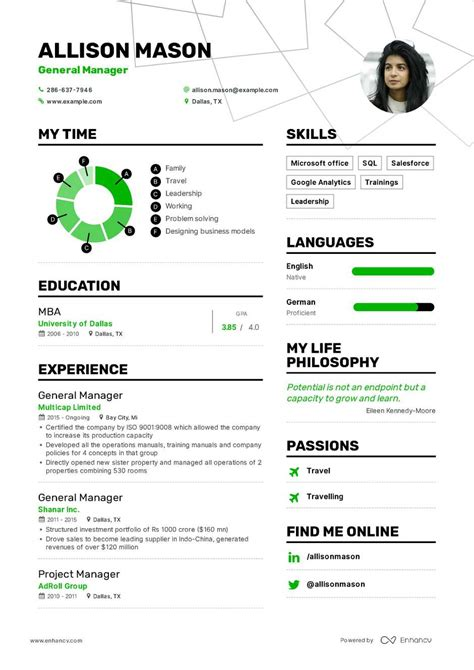 Assistant general manager resume example. The best 2020 executive resume example guide