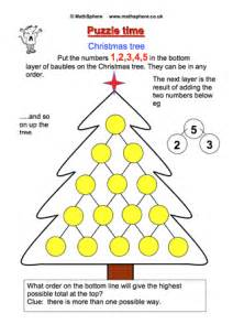 HD wallpapers spider maths worksheets