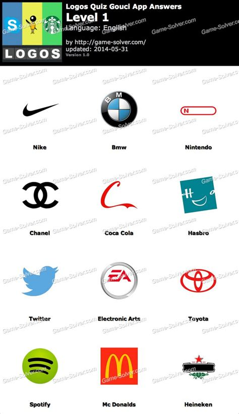 image gallery mobile apps 1 logo cheats