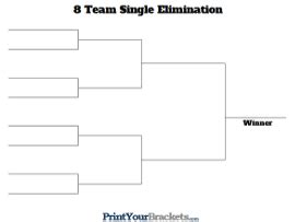 single elimination tournament brackets printable