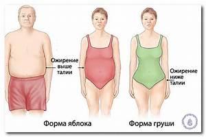 Гипертония 3 степени 2 стадии риск 4
